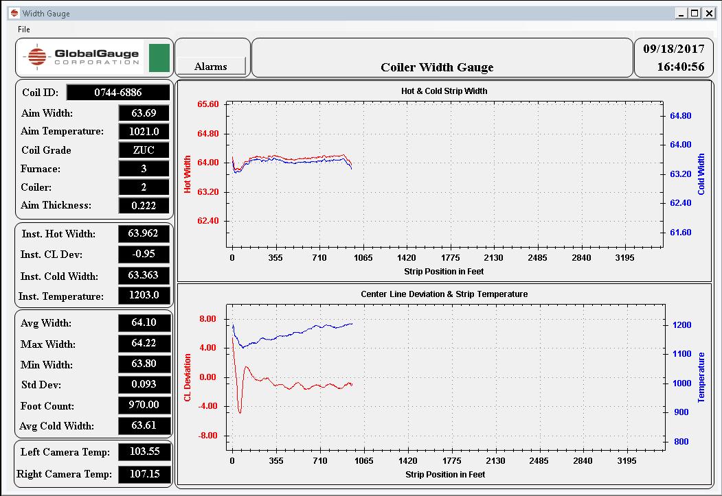Width gauge HMI measurement
